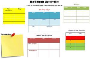 5 Min Class Profile