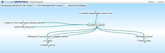 4Cs Confident Learner