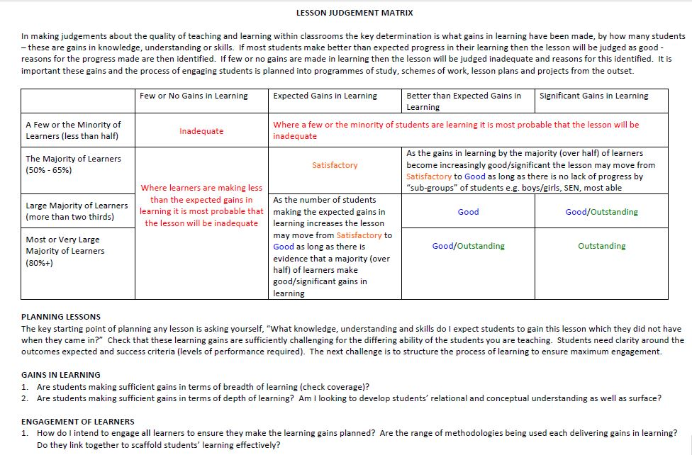outstanding lesson plan template consistently good to outstanding leadinglearner