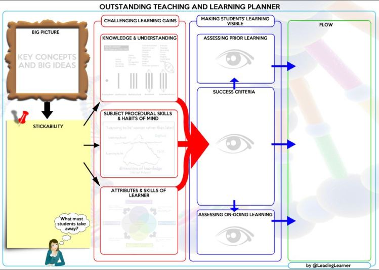 Outstanding Teaching & Learning Planner @LeadingLearner