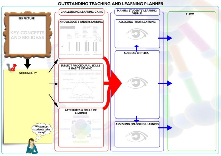 Outstanding T&L Planner
