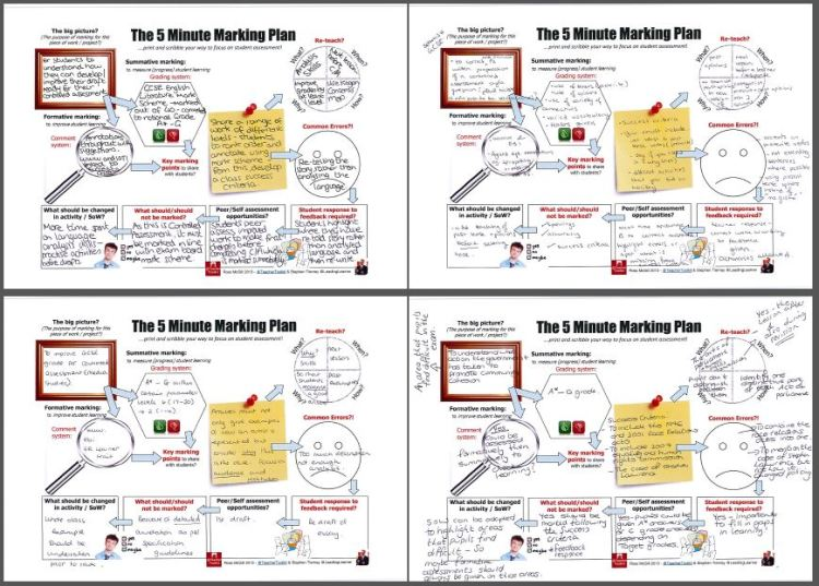 5 Minute Marking Plan - KS 4 Examples