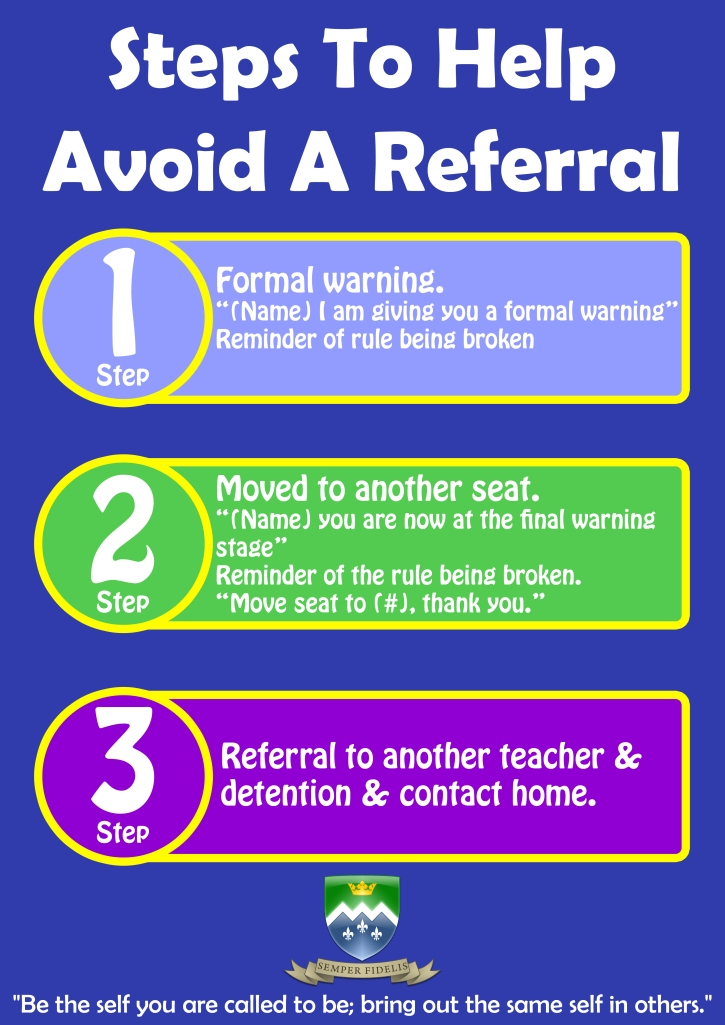 B4L - Steps to Avoid a Referral
