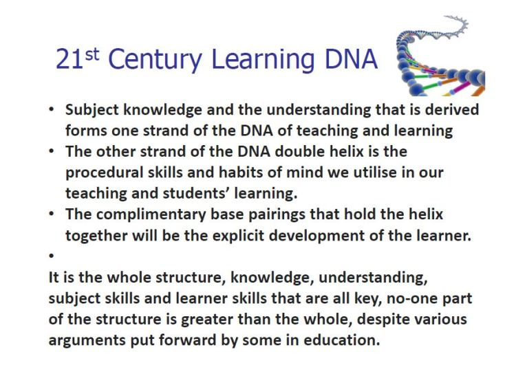 Start of Year - 21st Century Learning DNA
