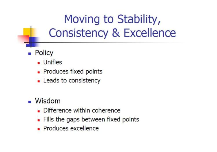 Start of Year - Moving to Stability, Consistency & Excellence