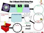#5MinWell-BeingPlan (http://wp.me/p3Gre8-fi)