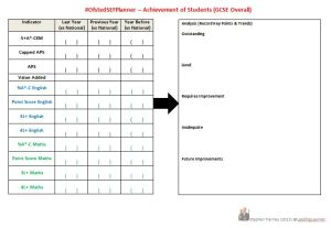 #OfstedSEFPlanner - Achievement Overall