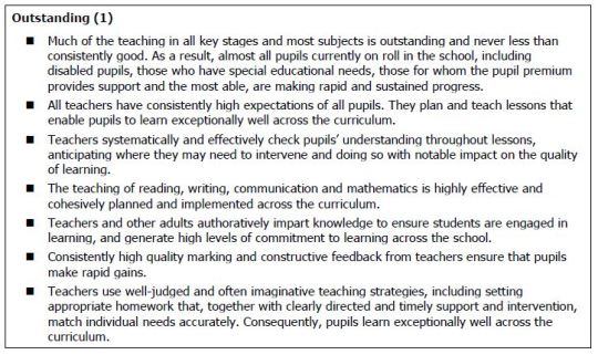 Taken from the School Inspection Handbook