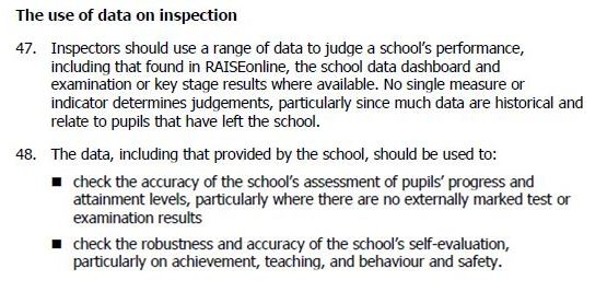 Taken from the School Inspection Handbook