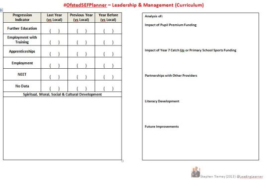 #OfstedSEFPlanner - Leadership & Management - Curriculum