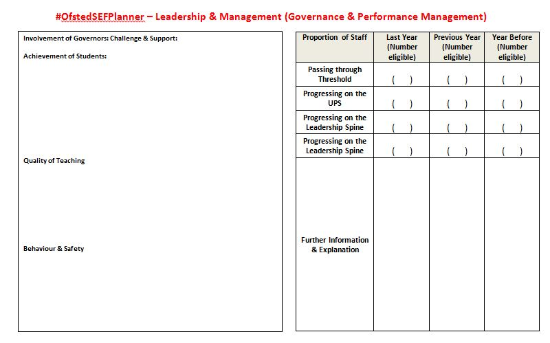 Ofstedsefplanner leadership and management for Leadership evaluation form templates