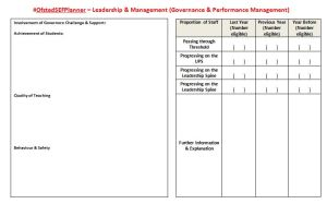 #OfstedSEFPlanner - Leadership & Management - Governance & PM