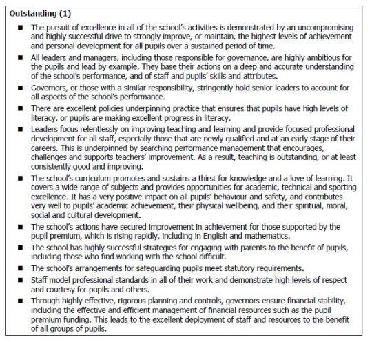 School Inspection Handbook - Outstanding Leadership & Management