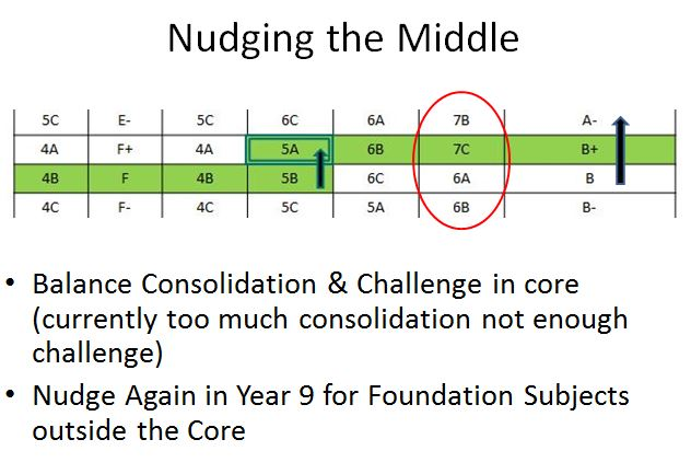 X Band - Nudge the Middle