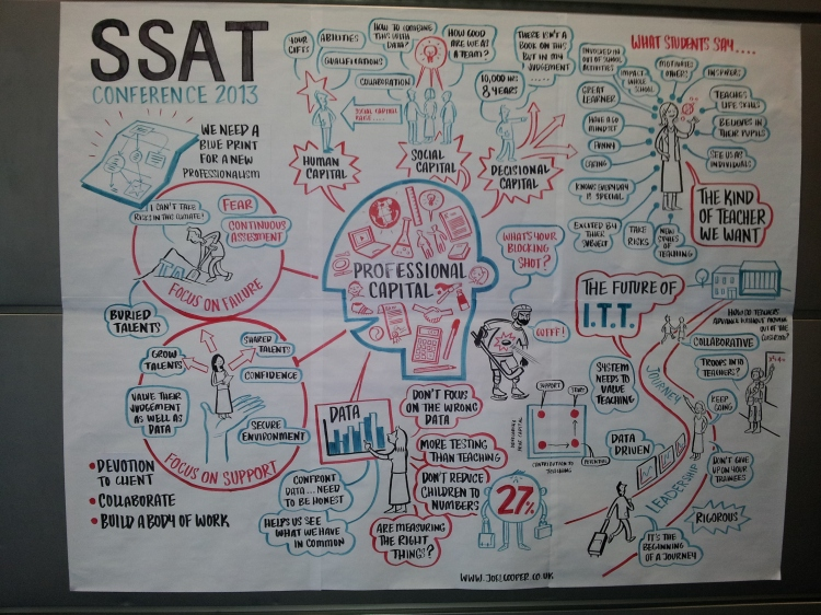 From #SSATNC13 - Day 1 Summary