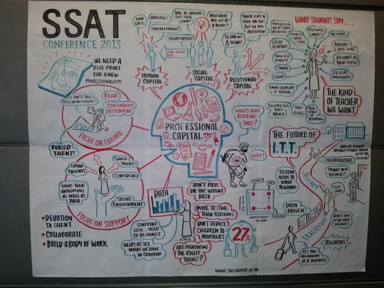 From #SSATNC13 - Day 1 Summary