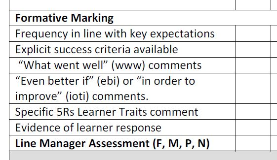 Formative Assessment Criteria