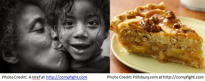 Mother's Love & Apple Pie