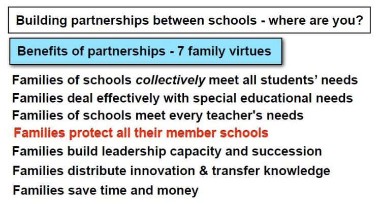 David Hargreaves - Benefits of a Family of Schools