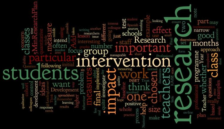 Wordle of the #5MinResearchPlan Post