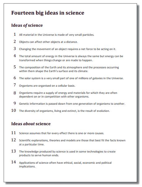 Principles & Ideas of Science Education (2010). Edited by Wynne Harlen, Gosport: Ashford Colour Press Ltd