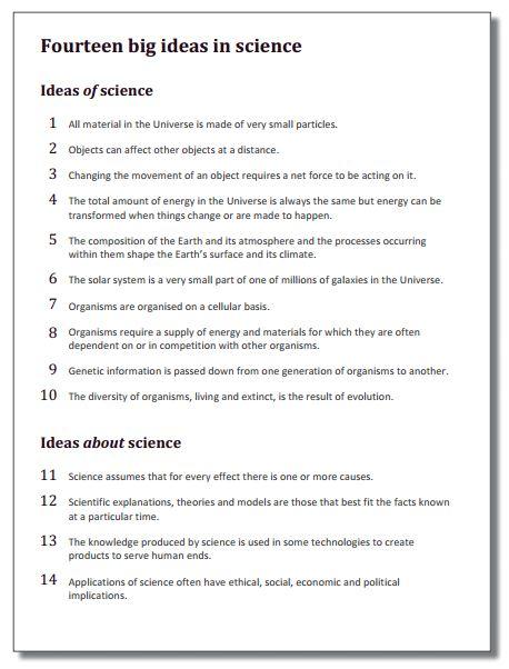 Principles & Ideas of Science Education (2010). Edited by Wynne Harlen, Gosport: Ashford Colour Press Ltd