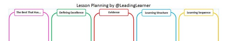 Lesson Planning Header