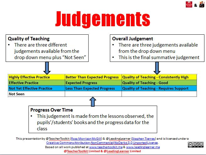 Screen Shot of page from the #BeyondLessonGrades Resource