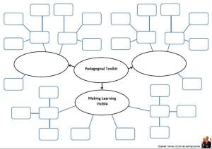 Pedagogical Toolkit