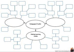 Pedagogical Toolkit