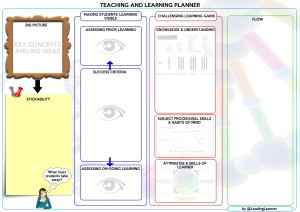 Teaching and learning planner revision 3 Aug 2014