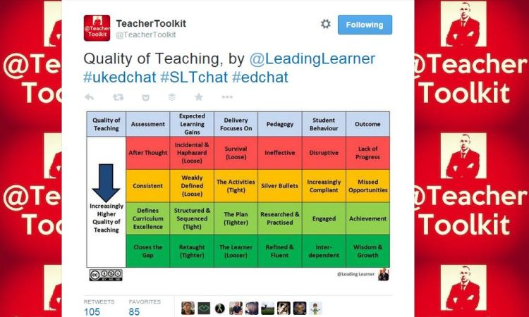 @TeacherToolkit Tweet