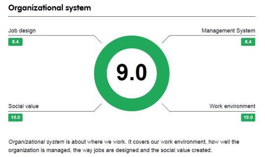 3.  Organisational System