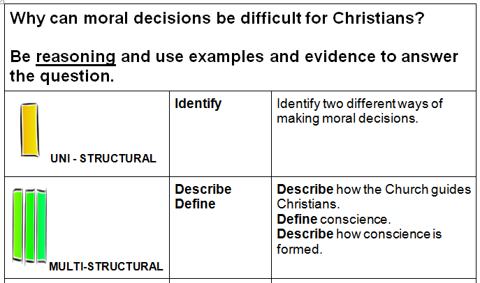 Moral Decisions - US & MS