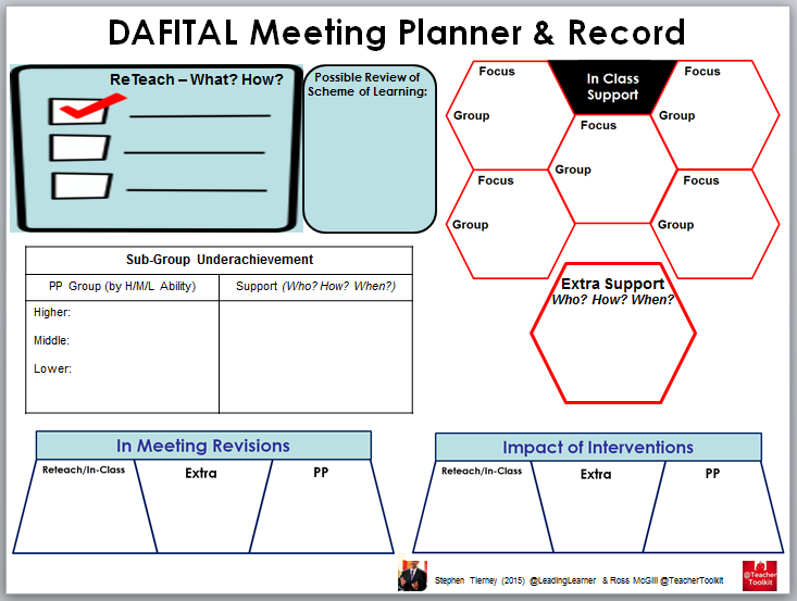 DAFITAL Meeting Planner adapted from the #5MinAchievementPlan by @leadingLearner & @TeacherToolkit
