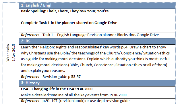 Sample revision tasks