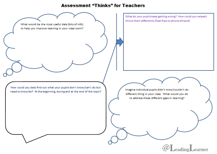 assessment-thinks