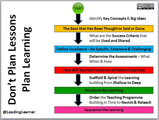plan-learning