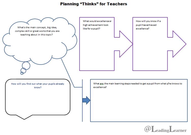 planning-thinks