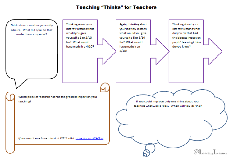 teaching-thinks