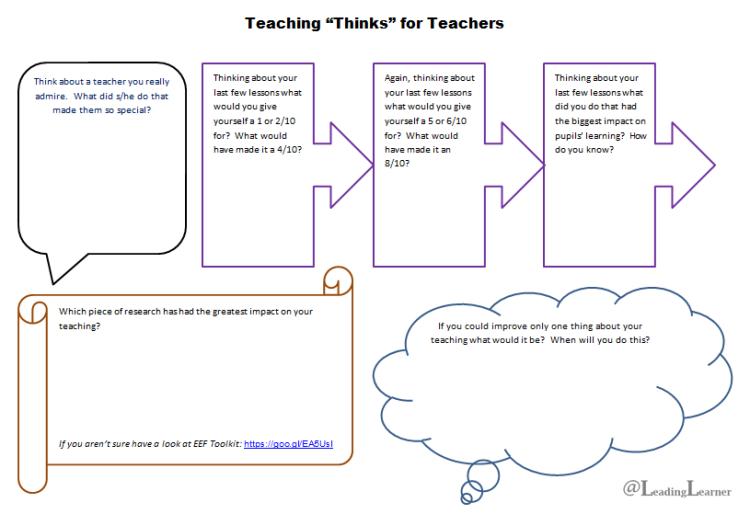 teaching-thinks