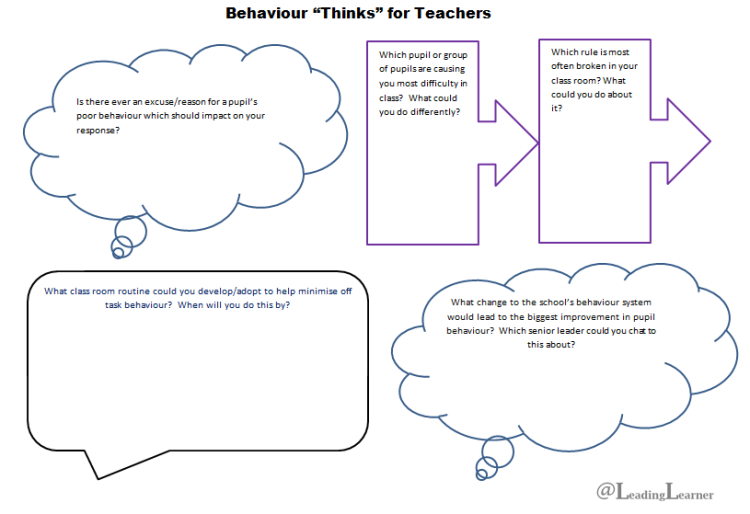 behaviour-thinks