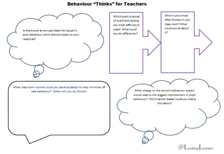 behaviour-thinks