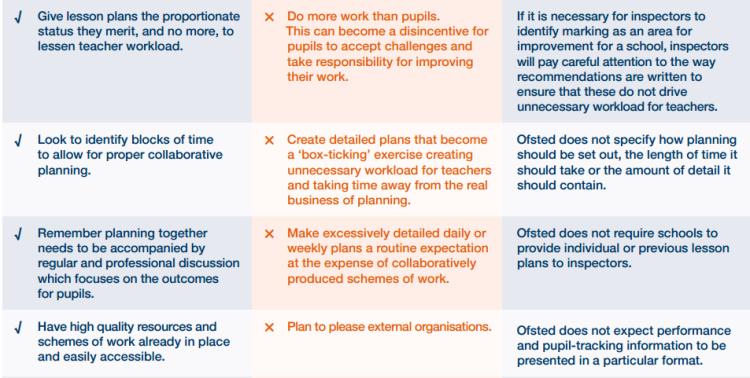 workload-planning