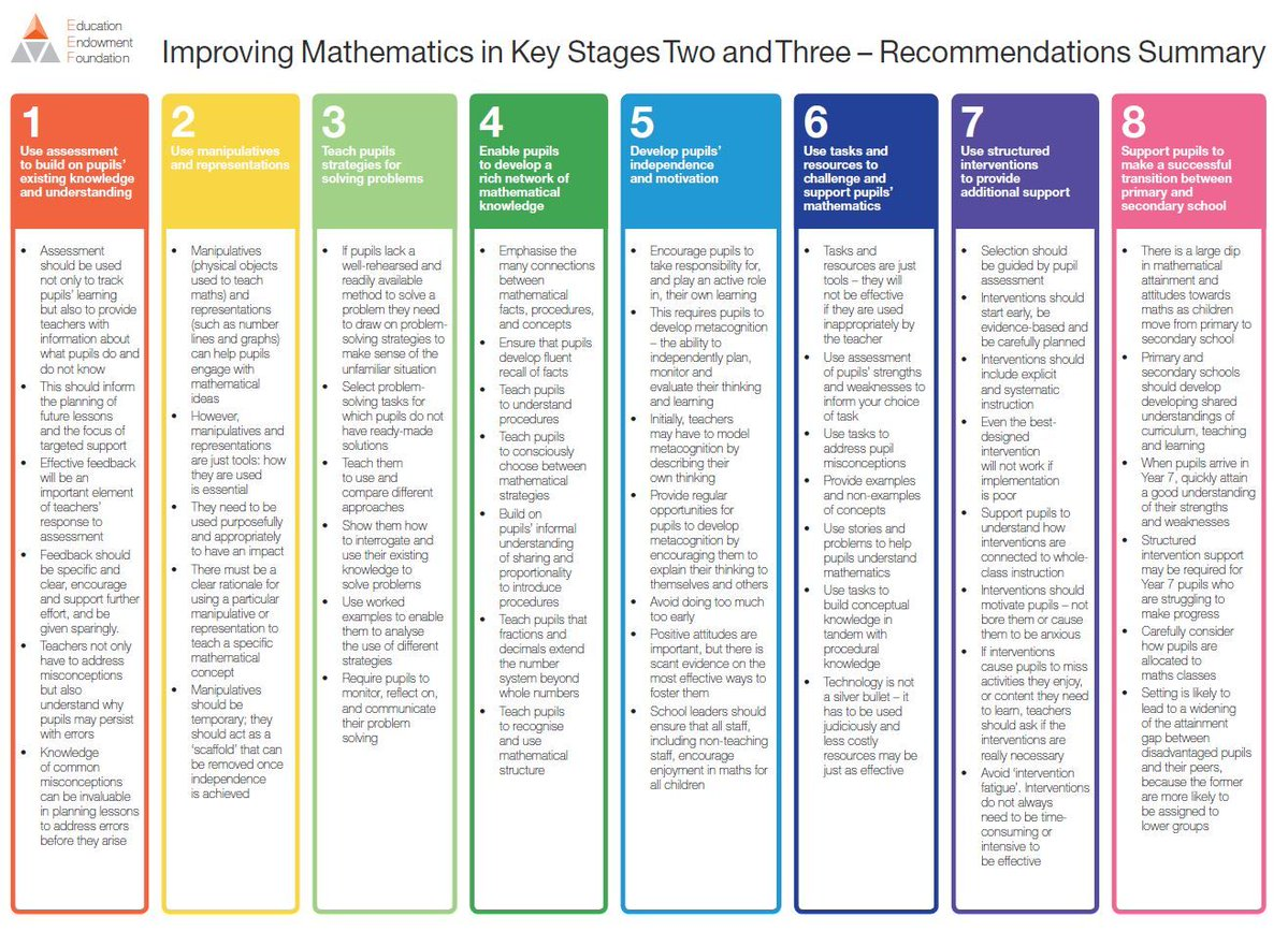 Improving Maths Guidance Has Lessons for Us All #EEF | @LeadingLearner
