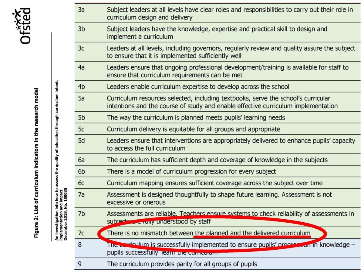 Ofsted's New Framework: Angst, Amusement and Apprehension