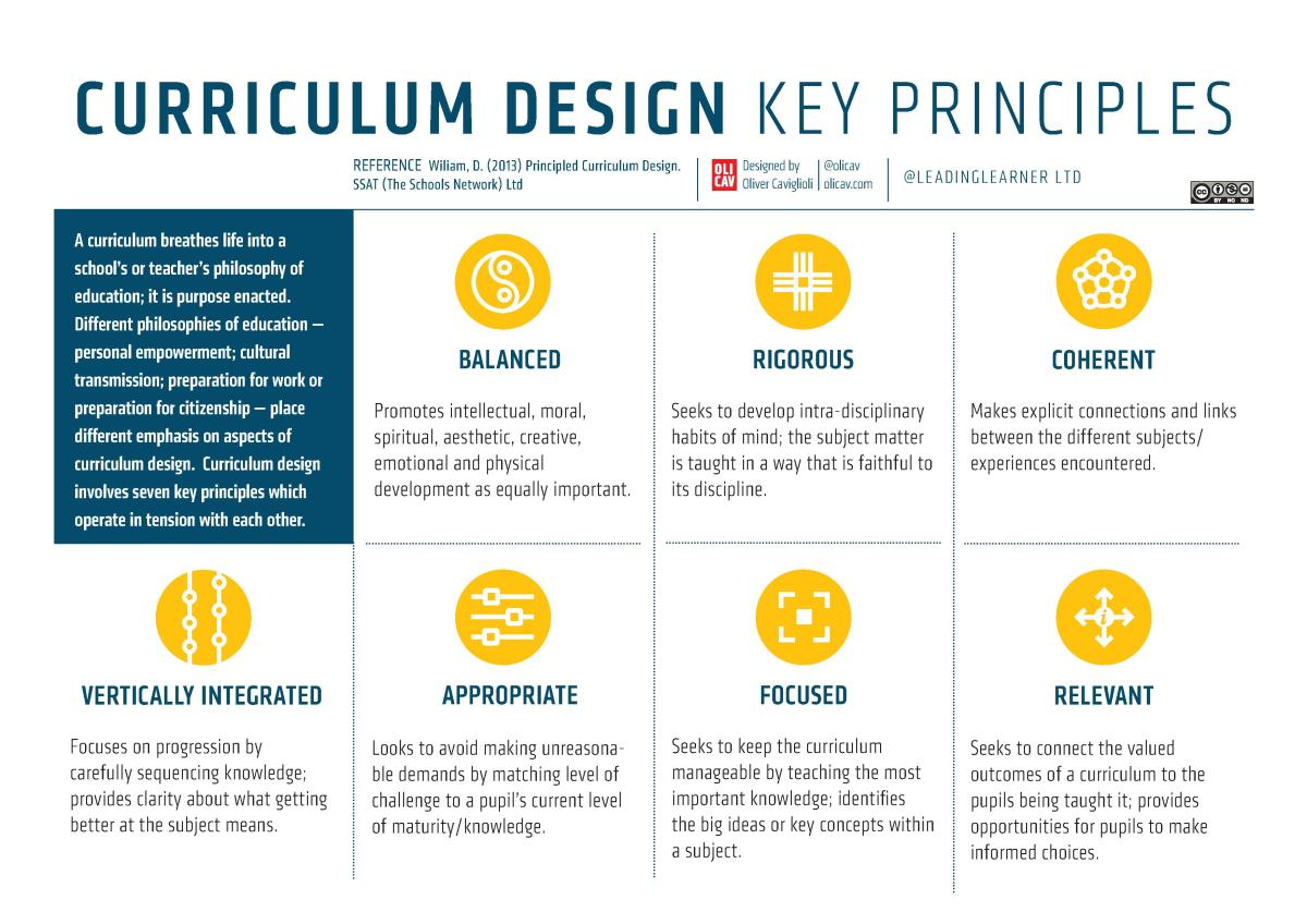7 principles of good curriculum design