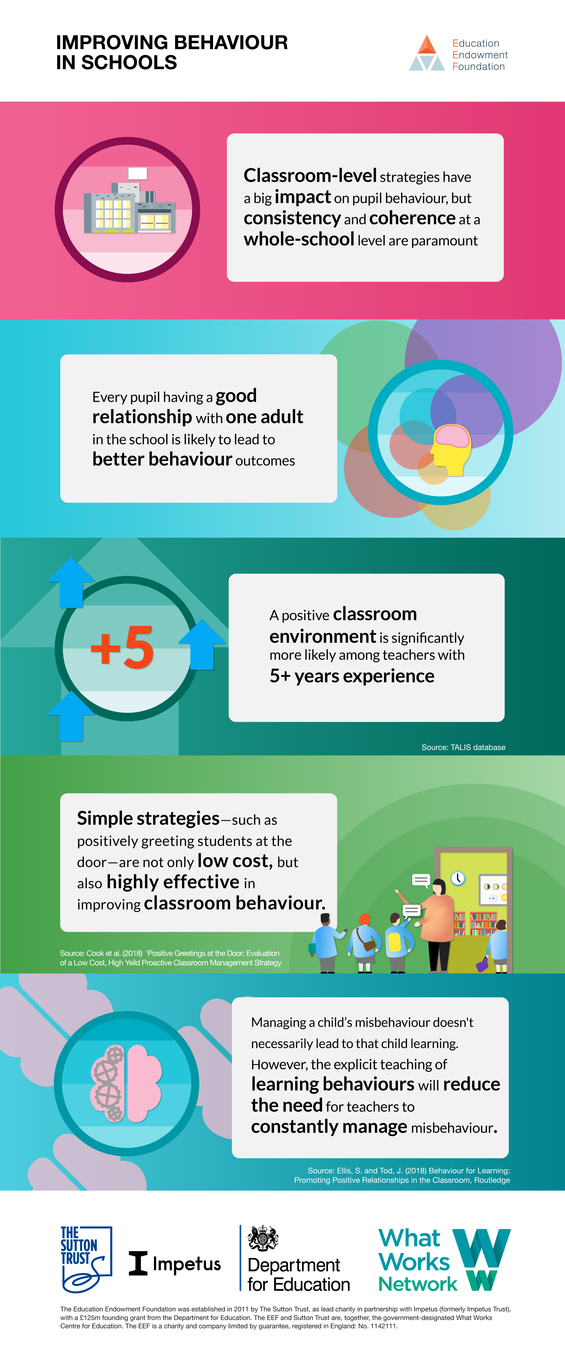 Proactive Discipline Can Lower >> 6 Key Recommendations From The Eefbehaviour Guidance Report